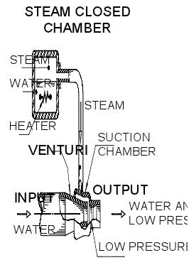 Lavadora-cavitacion-1